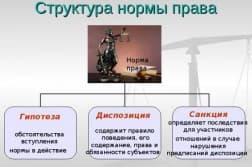 отграничение трудового права от смежных отраслей права