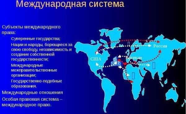 международное право во взаимодействии